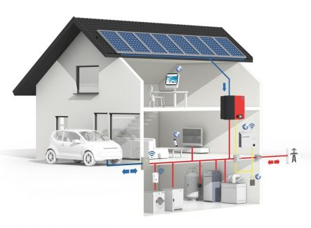 Off Grid Solar Systems and the Type of Inverter Suitable for Them
