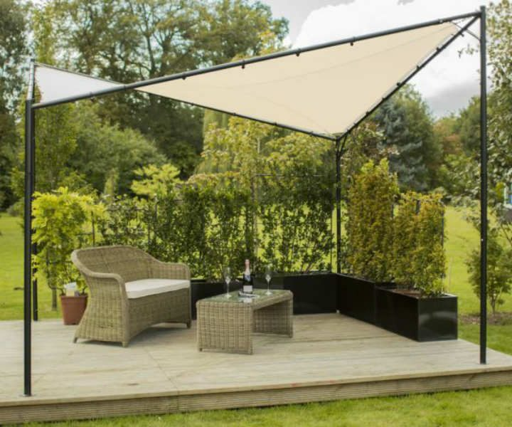The Diffe Types Of Shade Structures